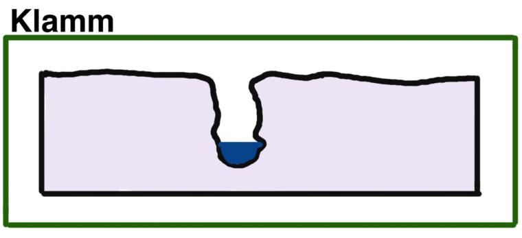 Täler und Talformen