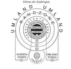 Modell der Stadtregion nach Boustedt